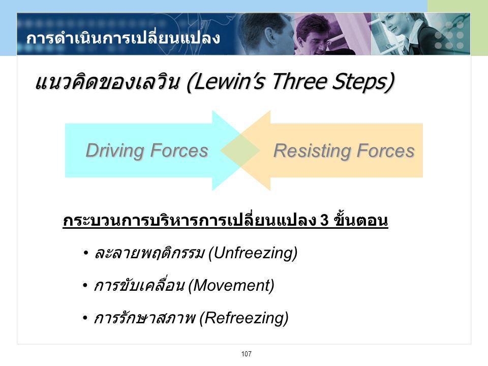 107 การดำเนินการเปลี่ยนแปลง แนวคิดของเลวิน (Lewin's Three Steps) Driving Forces Resisting Forces กระบวนการบริหารการเปลี่ยนแปลง 3 ขั้นตอน ละลายพฤติกรรม