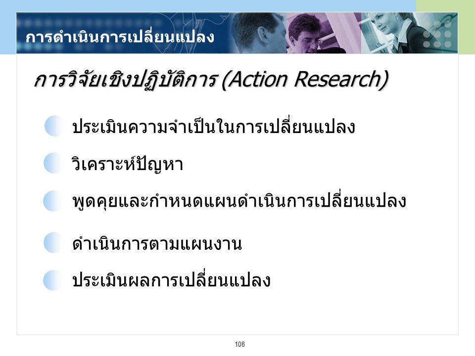 108 การดำเนินการเปลี่ยนแปลง การวิจัยเชิงปฏิบัติการ (Action Research) ประเมินความจำเป็นในการเปลี่ยนแปลง วิเคราะห์ปัญหา พูดคุยและกำหนดแผนดำเนินการเปลี่ย