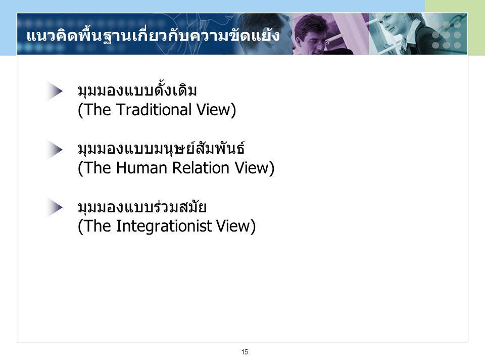 15 แนวคิดพื้นฐานเกี่ยวกับความขัดแย้ง มุมมองแบบดั้งเดิม (The Traditional View) มุมมองแบบมนุษย์สัมพันธ์ (The Human Relation View) มุมมองแบบร่วมสมัย (The
