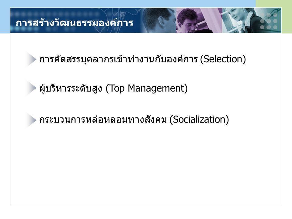 การสร้างวัฒนธรรมองค์การ การคัดสรรบุคลากรเข้าทำงานกับองค์การ (Selection) ผู้บริหารระดับสูง (Top Management) กระบวนการหล่อหลอมทางสังคม (Socialization)
