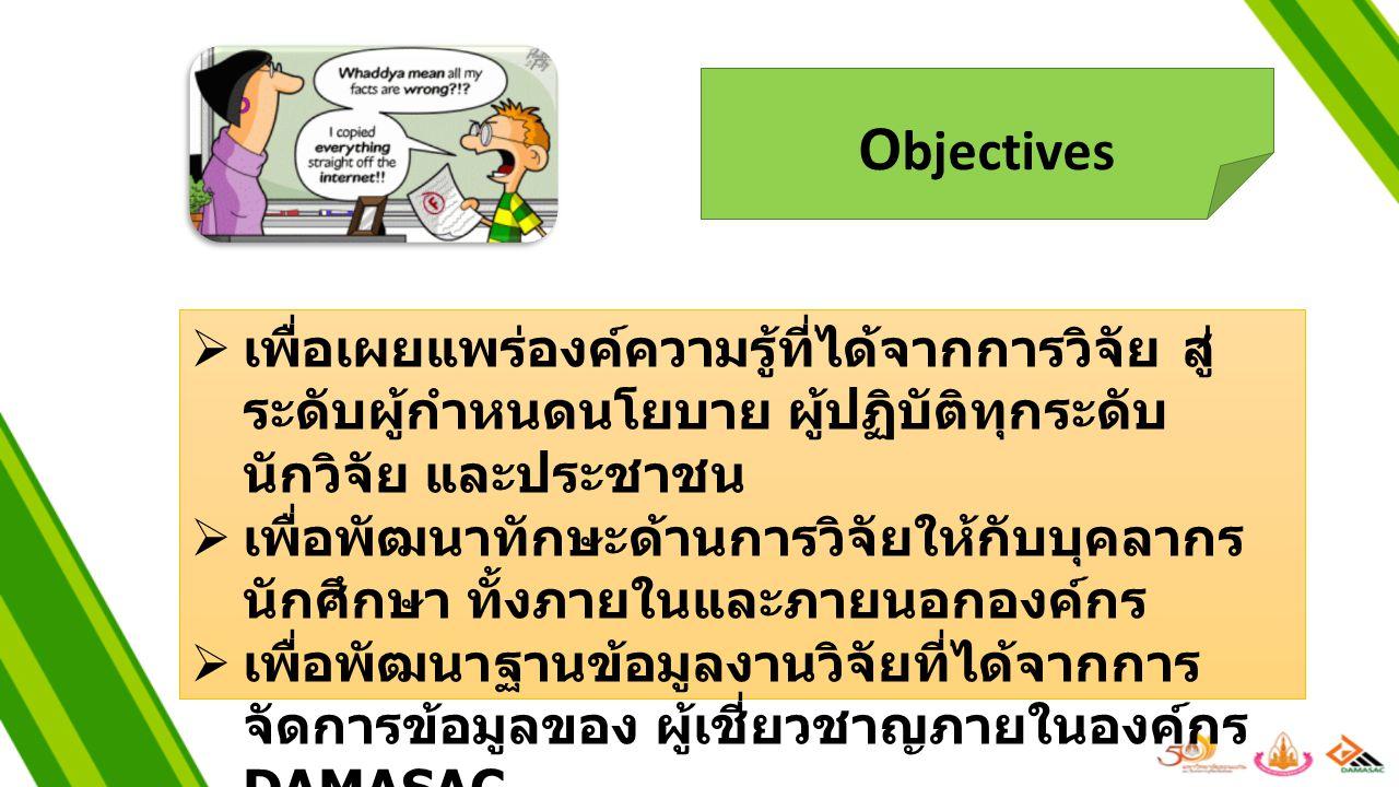 O bjectives  เพื่อเผยแพร่องค์ความรู้ที่ได้จากการวิจัย สู่ ระดับผู้กำหนดนโยบาย ผู้ปฏิบัติทุกระดับ นักวิจัย และประชาชน  เพื่อพัฒนาทักษะด้านการวิจัยให้กับบุคลากร นักศึกษา ทั้งภายในและภายนอกองค์กร  เพื่อพัฒนาฐานข้อมูลงานวิจัยที่ได้จากการ จัดการข้อมูลของ ผู้เชี่ยวชาญภายในองค์กร DAMASAC