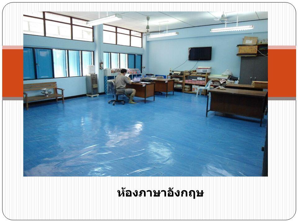 ห้องภาษาอังกฤษ