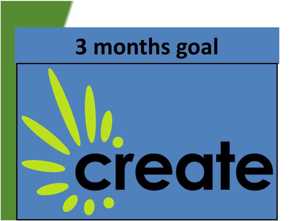CREATE Change Agent ผู้ทำการปฏิรูป Reason ปรัชญาการสร้างสรรค์ Environment สภาพแวดล้อมที่ สร้างสรรค์ Aim เป้าหมายที่ชัดเจน Technology เทคโนโลยีที่ สร้างสรรค์ Energy พลังที่มุ่งมั่นไปสู่การปฏิรูป