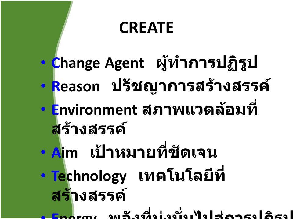 CREATE Change Agent ผู้ทำการปฏิรูป Reason ปรัชญาการสร้างสรรค์ Environment สภาพแวดล้อมที่ สร้างสรรค์ Aim เป้าหมายที่ชัดเจน Technology เทคโนโลยีที่ สร้า