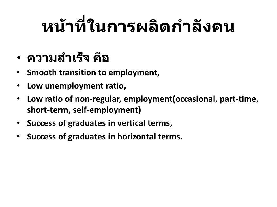 หน้าที่ในการผลิตกำลังคน ความสำเร็จ คือ Smooth transition to employment, Low unemployment ratio, Low ratio of non-regular, employment(occasional, part-