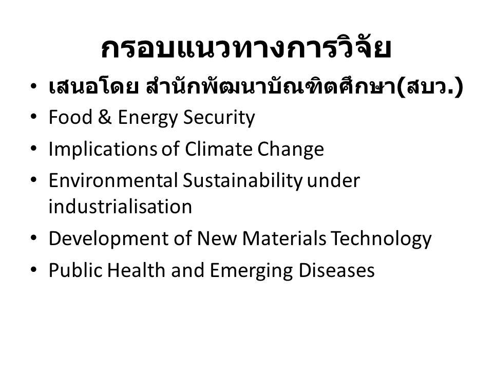 กรอบแนวทางการวิจัย เสนอโดย สำนักพัฒนาบัณฑิตศึกษา ( สบว.) Food & Energy Security Implications of Climate Change Environmental Sustainability under indu
