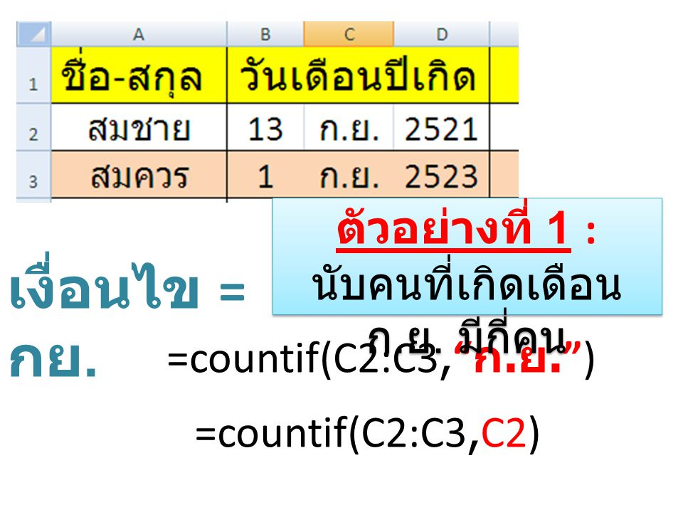 เงื่อนไข = กย.=countif(C2:C3, ก. ย. ) =countif(C2:C3,C2) ตัวอย่างที่ 1 : นับคนที่เกิดเดือน ก.