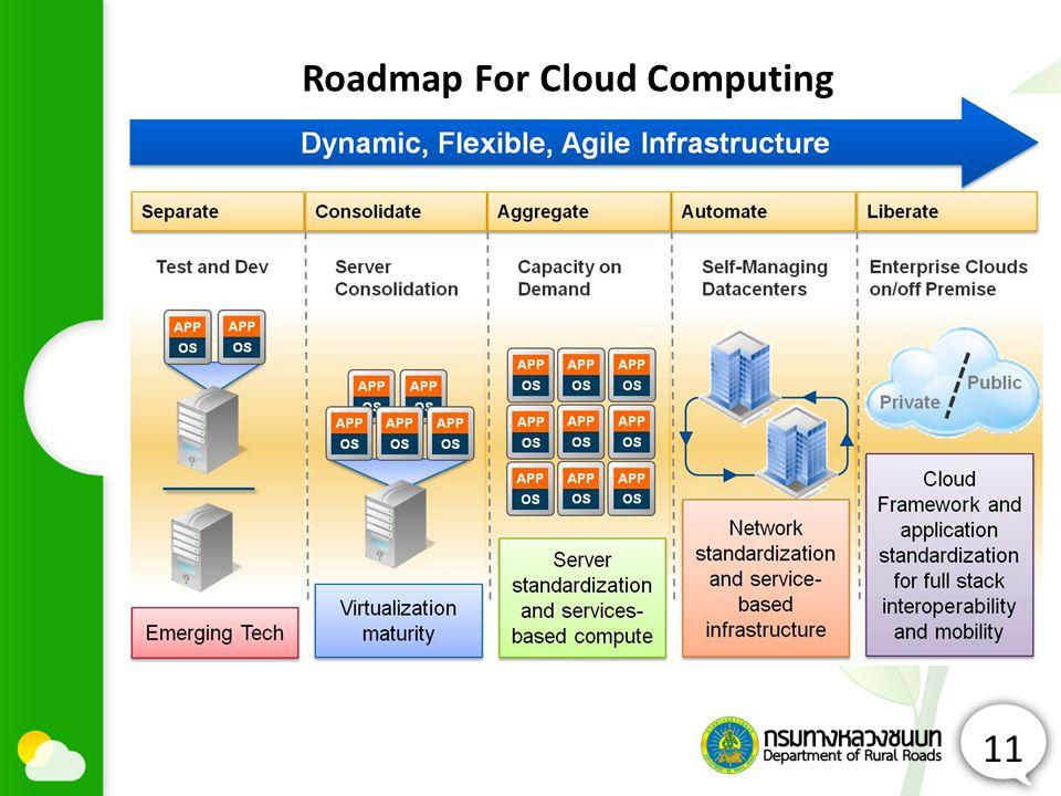 11 Roadmap For Cloud Computing