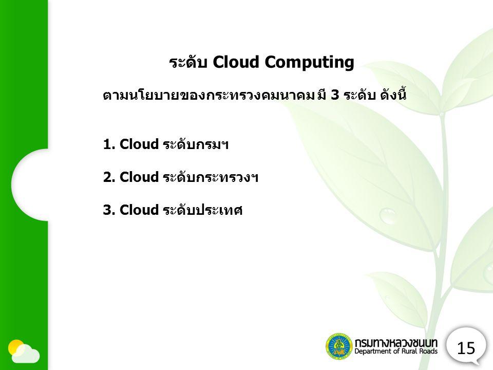 15 ตามนโยบายของกระทรวงคมนาคม มี 3 ระดับ ดังนี้ 1. Cloud ระดับกรมฯ 2. Cloud ระดับกระทรวงฯ 3. Cloud ระดับประเทศ ระดับ Cloud Computing