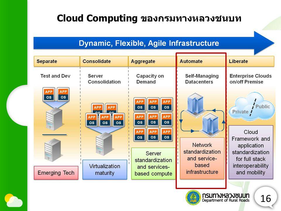 16 Cloud Computing ของกรมทางหลวงชนบท
