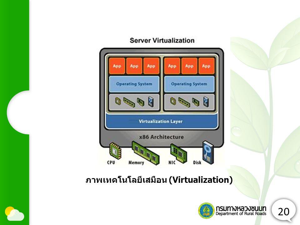 20 ภาพเทคโนโลยีเสมือน (Virtualization)