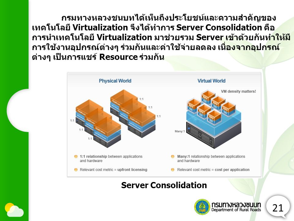 21 กรมทางหลวงชนบทได้เห็นถึงประโยชน์และความสำคัญของ เทคโนโลยี Virtualization จึงได้ทำการ Server Consolidation คือ การนำเทคโนโลยี Virtualization มาช่วยรวม Server เข้าด้วยกันทำให้มี การใช้งานอุปกรณ์ต่างๆ ร่วมกันและค่าใช้จ่ายลดลง เนื่องจากอุปกรณ์ ต่างๆ เป็นการแชร์ Resource ร่วมกัน Server Consolidation