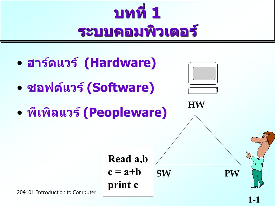1-12 204101 Introduction to Computer HARDWARE หน่วยรับข้อมูล (Input Unit) หน่วยประมวลผลกลาง (Central Processing Unit) หน่วยแสดงผล (Output Unit) หน่วยความจำ (Memory Unit or Storage Unit)