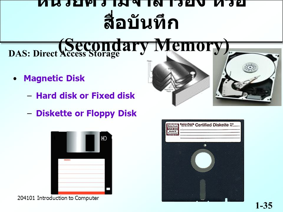 1-35 204101 Introduction to Computer Magnetic Disk –Hard disk or Fixed disk –Diskette or Floppy Disk DAS: Direct Access Storage หน่วยความจำสำรอง หรือ สื่อบันทึก (Secondary Memory)
