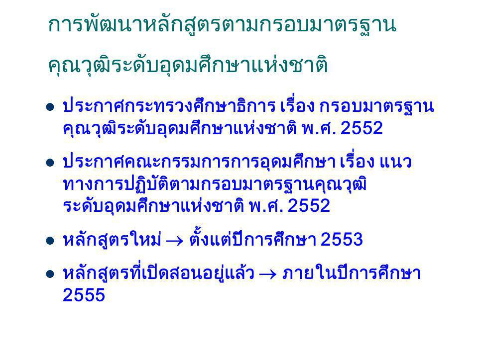 AU Fields of Study Group 14Law 14.1 Bachelor's degree - Law 14.2 Master's degree - Business Law (Thai) - Public Law (Thai) - Business Law - Taxation