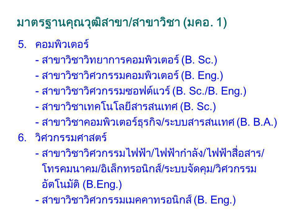 มาตรฐานคุณวุฒิสาขา/สาขาวิชา (มคอ. 1) 5.คอมพิวเตอร์ - สาขาวิชาวิทยาการคอมพิวเตอร์ (B. Sc.) - สาขาวิชาวิศวกรรมคอมพิวเตอร์ (B. Eng.) - สาขาวิชาวิศวกรรมซอ