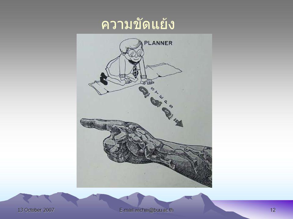 13 October 2007E-mail:wichai@buu.ac.th12 ความขัดแย้ง ในองค์กร