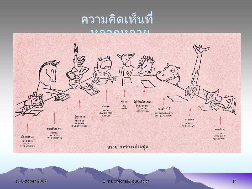 13 October 2007E-mail:wichai@buu.ac.th14 ความคิดเห็นที่ หลากหลาย