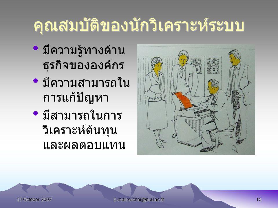 13 October 2007E-mail:wichai@buu.ac.th15 คุณสมบัติของนักวิเคราะห์ระบบ มีความรู้ทางด้าน ธุรกิจขององค์กร มีความสามารถใน การแก้ปัญหา มีสามารถในการ วิเคราะห์ต้นทุน และผลตอบแทน
