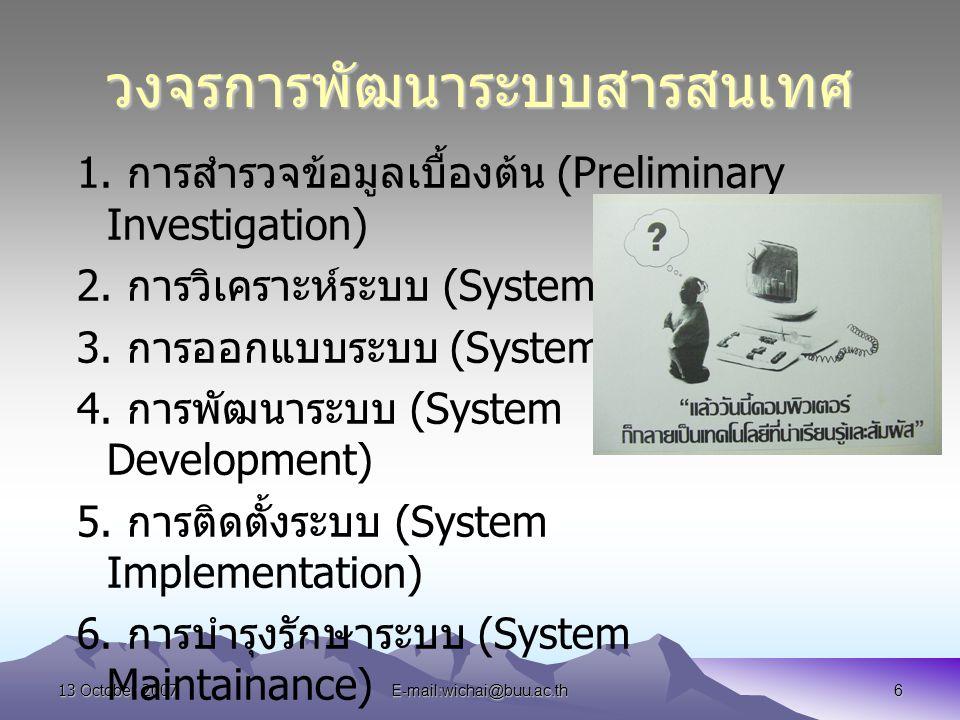 13 October 2007E-mail:wichai@buu.ac.th6 วงจรการพัฒนาระบบสารสนเทศ 1. การสำรวจข้อมูลเบื้องต้น (Preliminary Investigation) 2. การวิเคราะห์ระบบ (System An