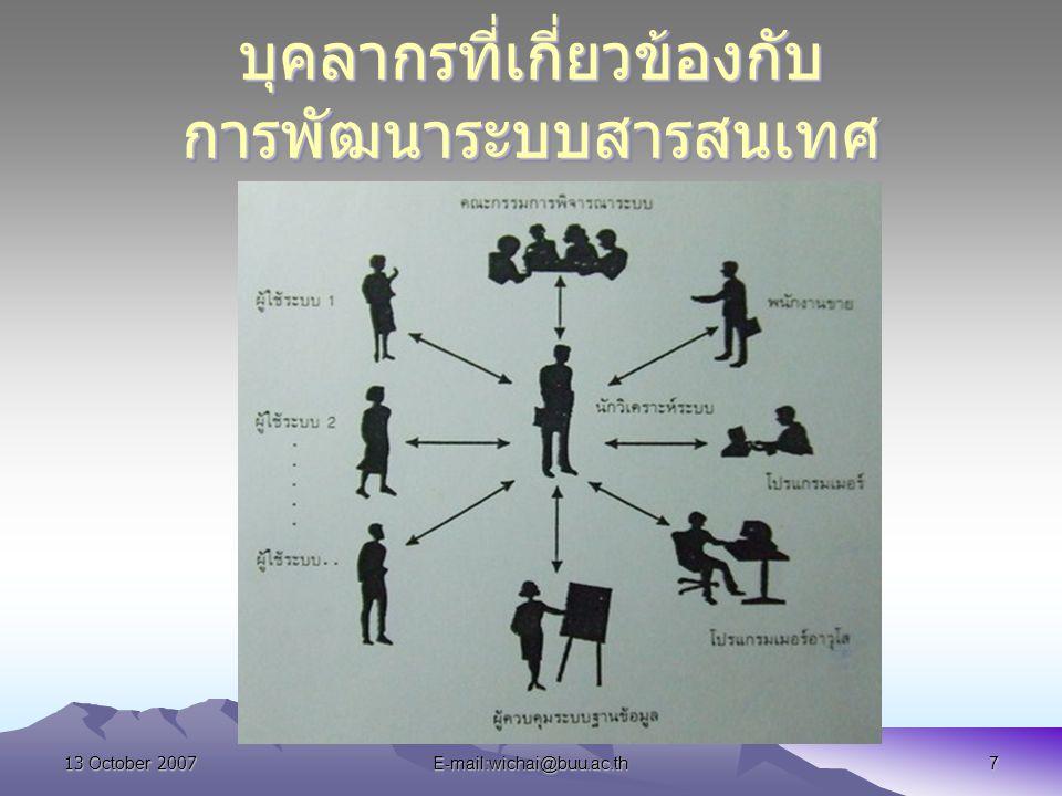 13 October 2007E-mail:wichai@buu.ac.th7 บุคลากรที่เกี่ยวข้องกับ การพัฒนาระบบสารสนเทศ