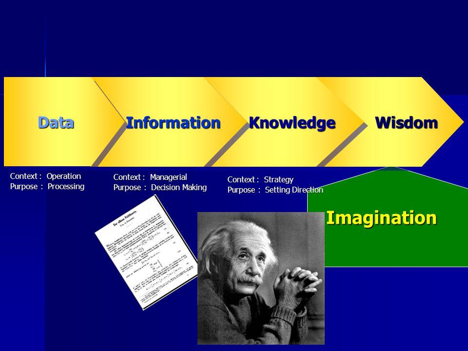 Established Systemic Report Established Systemic Report Record  Report Record  Report Survey Survey Methods