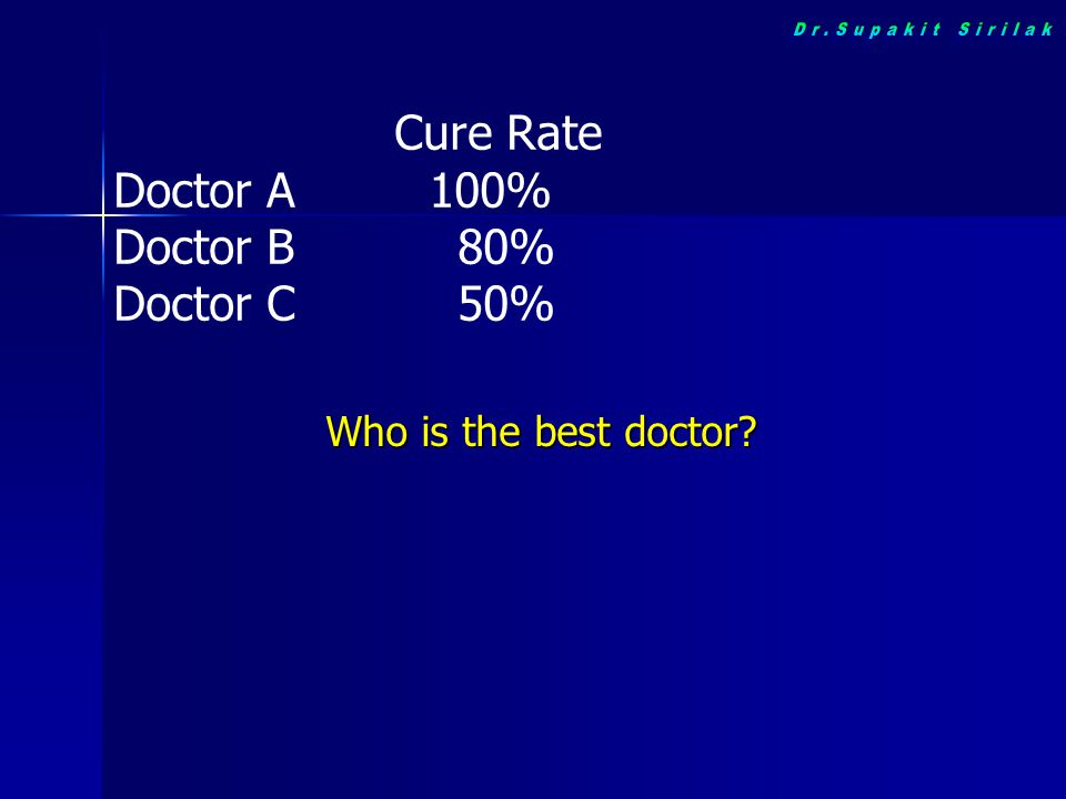 Cure Rate Doctor A 100% Doctor B 80% Doctor C 50% Who is the best doctor?