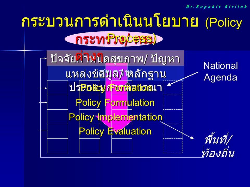 กรอบแนวคิดของยุทธศาสตร์ 1) พัฒนากลไก สนับสนุนด้าน ระบบข้อมูล ข่าวสารสุขภาพ 2) บูรณาการและ พัฒนาระบบข้อมูล ที่เหมาะสม 3) กำหนด มาตรฐานด้าน ข้อมูล และพัฒนา คุณภาพของ ข้อมูล 4) พัฒนาระบบ จัดการข้อมูล และการเชื่อมโยง ข้อมูล 5) พัฒนาระบบ การสื่อสาร ข้อมูล และการใช้ ประโยชน์ ข้อมูลที่มี คุณภาพ ตอบสนองต่อ การใช้ โดยมีระบบ จัดการข้อมูล แบบบูรณา การ และมี ประสิทธิภาพ