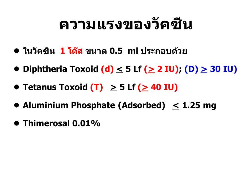 ความแรงของวัคซีน ในวัคซีน 1 โด๊ส ขนาด 0.5 ml ประกอบด้วย Diphtheria Toxoid (d) 2 IU); (D) > 30 IU) Tetanus Toxoid (T) > 5 Lf (> 40 IU) Aluminium Phosphate (Adsorbed) < 1.25 mg Thimerosal 0.01%