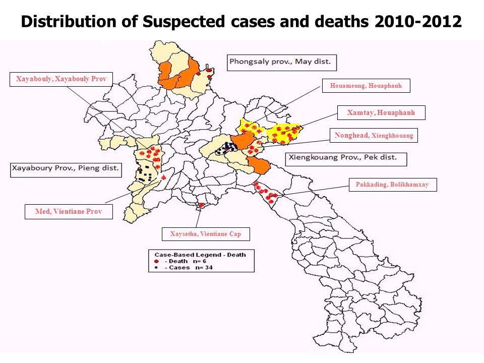 Distribution of Suspected cases and deaths 2010-2012 Xaysetha, Vientiane Cap Xayabouly, Xayabouly Prov Med, Vientiane Prov Xamtay, Houaphanh Houameung, Houaphanh Pakkading, Bolikhamxay Nonghead, Xiengkhouang