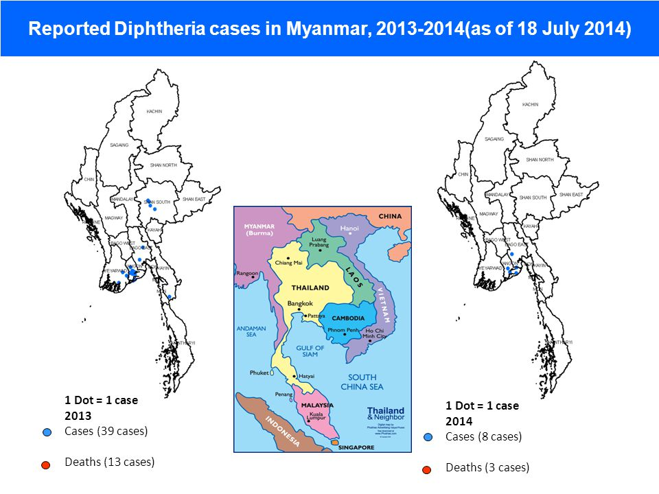 Reported Diphtheria cases in Myanmar, 2013-2014(as of 18 July 2014) 1 Dot = 1 case 2013 Cases (39 cases) Deaths (13 cases) 1 Dot = 1 case 2014 Cases (8 cases) Deaths (3 cases)