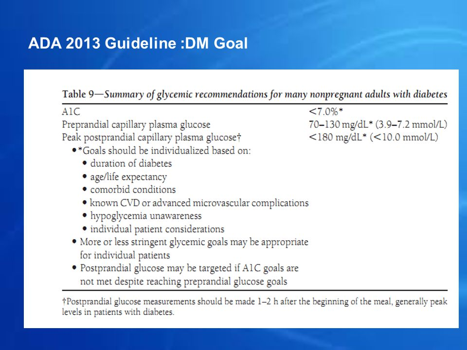 ADA 2013 Guideline :DM Goal