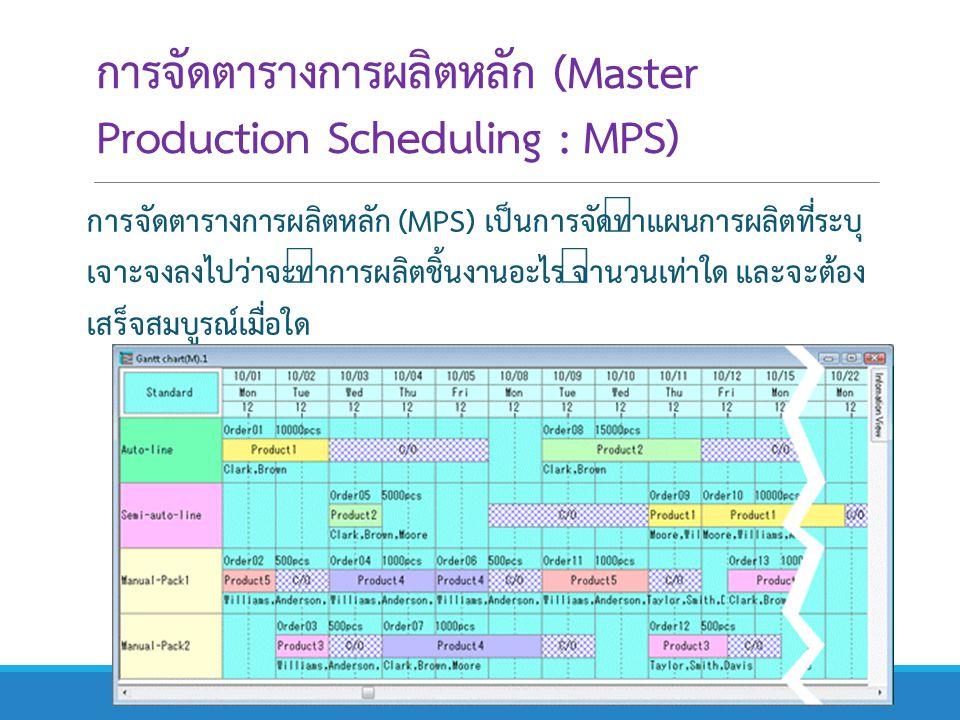 การจัดตารางการผลิตหลัก (Master Production Scheduling : MPS) การจัดตารางการผลิตหลัก (MPS) เป็นการจัดทำแผนการผลิตที่ระบุ เจาะจงลงไปว่าจะทำการผลิตชิ้นงาน