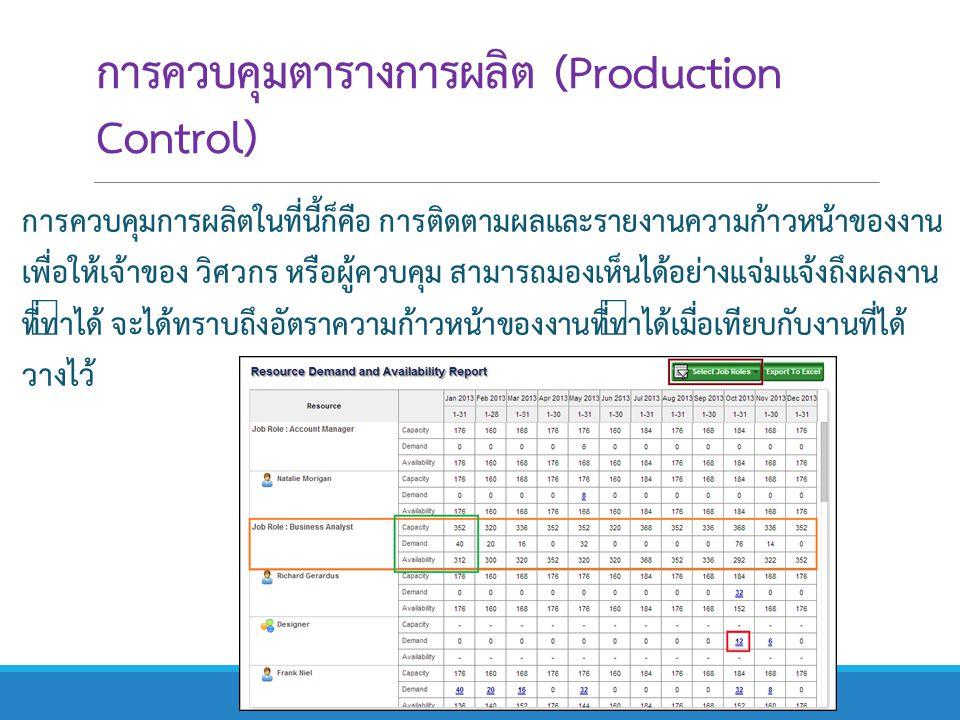 การควบคุมตารางการผลิต (Production Control) การควบคุมการผลิตในที่นี้ก็คือ การติดตามผลและรายงานความก้าวหน้าของงาน เพื่อให้เจ้าของ วิศวกร หรือผู้ควบคุม ส