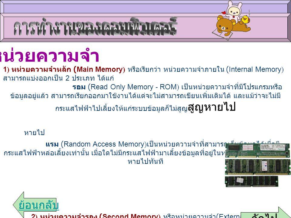 หน่วยความจำ 1) หน่วยความจำหลัก (Main Memory) หรือเรียกว่า หน่วยความจำภายใน (Internal Memory) สามารถแบ่งออกเป็น 2 ประเภท ได้แก่ รอม (Read Only Memory -