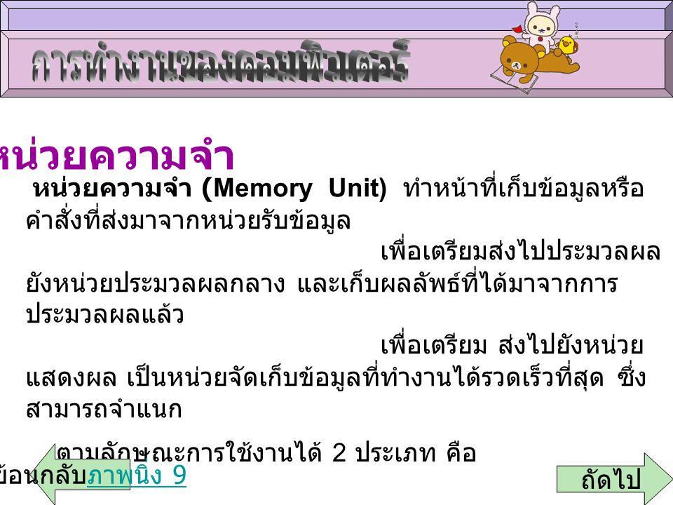 หน่วยความจำ 1) หน่วยความจำหลัก (Main Memory) หรือเรียกว่า หน่วยความจำภายใน (Internal Memory) สามารถแบ่งออกเป็น 2 ประเภท ได้แก่ รอม (Read Only Memory - ROM) เป็นหน่วยความจำที่มีโปรแกรมหรือ ข้อมูลอยู่แล้ว สามารถเรียกออกมาใช้งานได้แต่จะไม่สามารถเขียนเพิ่มเติมได้ และแม้ว่าจะไม่มี กระแสไฟฟ้าไปเลี้ยงให้แก่ระบบข้อมูลก็ไม่สูญ สูญหายไป หายไป แรม (Random Access Memory) เป็นหน่วยความจำที่สามารถเก็บข้อมูลได้เมื่อมี กระแสไฟฟ้าหล่อเลี้ยงเท่านั้น เมื่อใดไม่มีกระแสไฟฟ้ามาเลี้ยงข้อมูลที่อยู่ในหน่วยความจำชนิดนี้จะ หายไปทันที 2) หน่วยความจำรอง (Second Memory) หรือหน่วยความจำ (External Memory) เป็นหน่วยความจำที่ต้องอาศัยสื่อบันทึกข้อมูลและอุปกรณ์รับ - ส่งข้อมูลชนิดต่างๆ ได้แก่ ฮาร์ดดิสก์ (Hard Disk) เป็นฮาร์ดแวร์ที่ทำหน้าที่เก็บข้อมูลในเครื่องคอมพิวเตอร์ ทั้งโปรแกรมใช้งานต่างๆ ไฟล์เอกสาร รวมทั้งเป็นที่เก็บระบบปฏิบัติการที่เป็นโปรแกรมควบคุมการ ทำงานของเครื่องคอมพิวเตอร์ ถัดไป ย้อนกลับ
