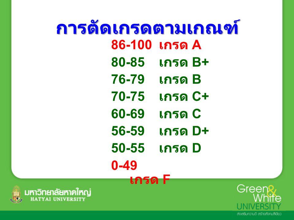 การตัดเกรดตามเกณฑ์ 86-100 เกรด A 80-85 เกรด B+ 76-79 เกรด B 70-75 เกรด C+ 60-69 เกรด C 56-59 เกรด D+ 50-55 เกรด D 0-49 เกรด F