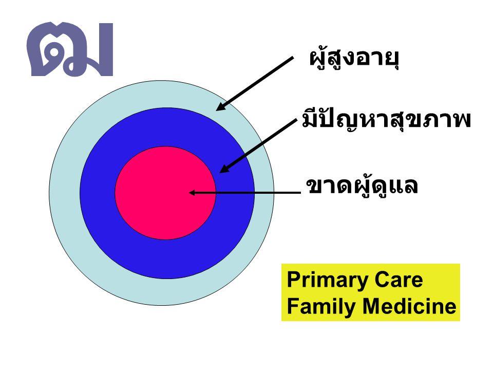 ผู้สูงอายุ มีปัญหาสุขภาพ ขาดผู้ดูแล Primary Care Family Medicine ฒ