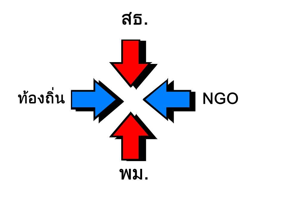 สธ. พม. ท้องถิ่น NGO