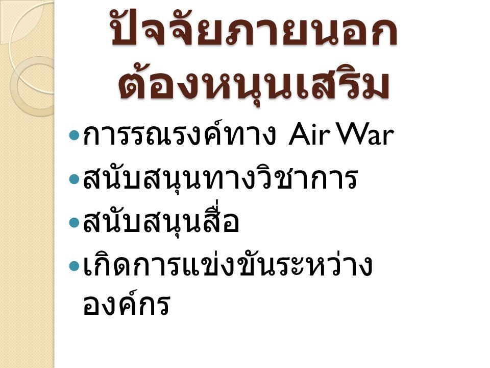 ปัจจัยภายนอก ต้องหนุนเสริม การรณรงค์ทาง Air War สนับสนุนทางวิชาการ สนับสนุนสื่อ เกิดการแข่งขันระหว่าง องค์กร