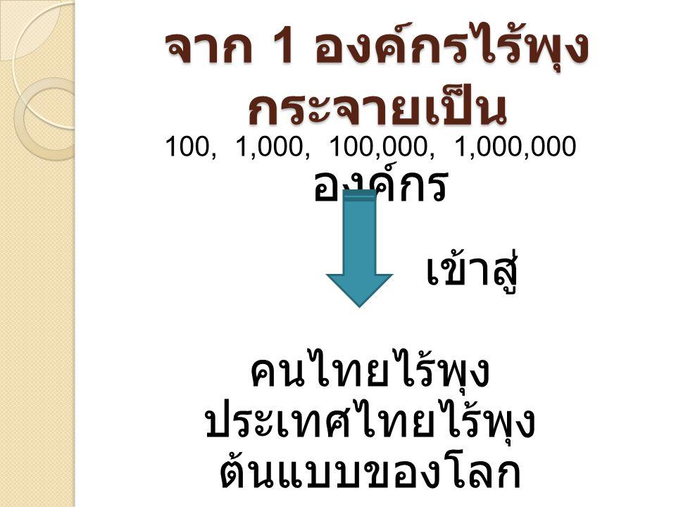 จาก 1 องค์กรไร้พุง กระจายเป็น 100, 1,000, 100,000, 1,000,000 องค์กร เข้าสู่ คนไทยไร้พุง ประเทศไทยไร้พุง ต้นแบบของโลก