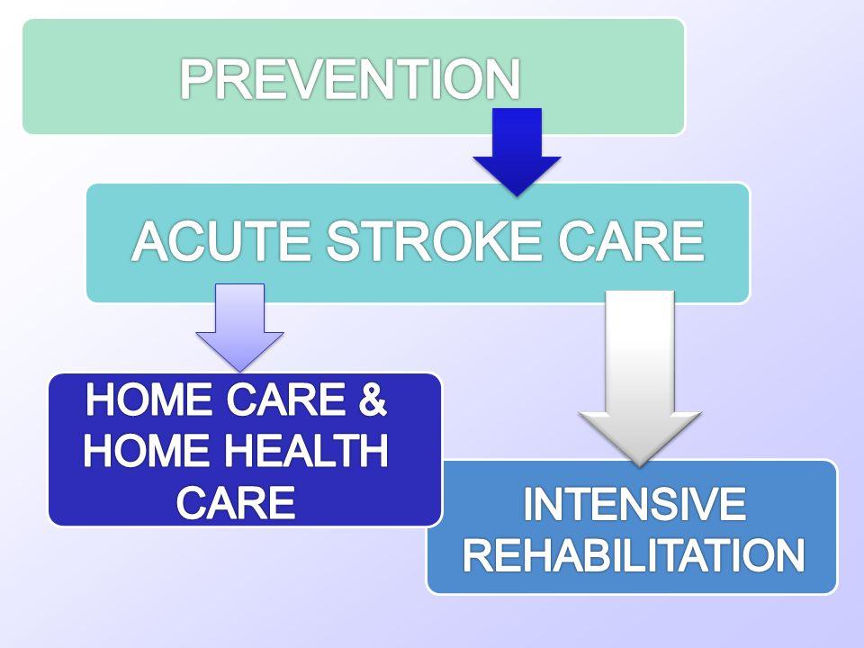 รับปรึกษาให้บริการ ข้างเตียง รับปรึกษาให้บริการ ที่ฝ่าย ACUTE STROKE CARE