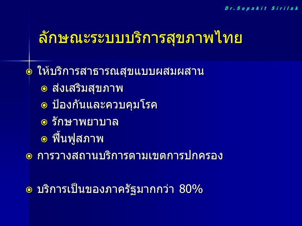 ลักษณะระบบบริการสุขภาพไทย  ให้บริการสาธารณสุขแบบผสมผสาน  ส่งเสริมสุขภาพ  ป้องกันและควบคุมโรค  รักษาพยาบาล  ฟื้นฟูสภาพ  การวางสถานบริการตามเขตการ