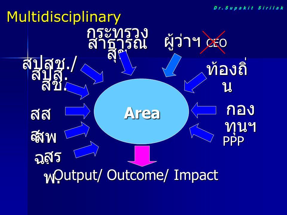 Area สส ส. ผู้ว่าฯ CEO กระทรวง สาธารณ สุข สปสช./ สปส. ท้องถิ่ น กอง ทุนฯ Output/ Outcome/ Impact Multidisciplinary สช. สพ ฉ. PPP สร พ.