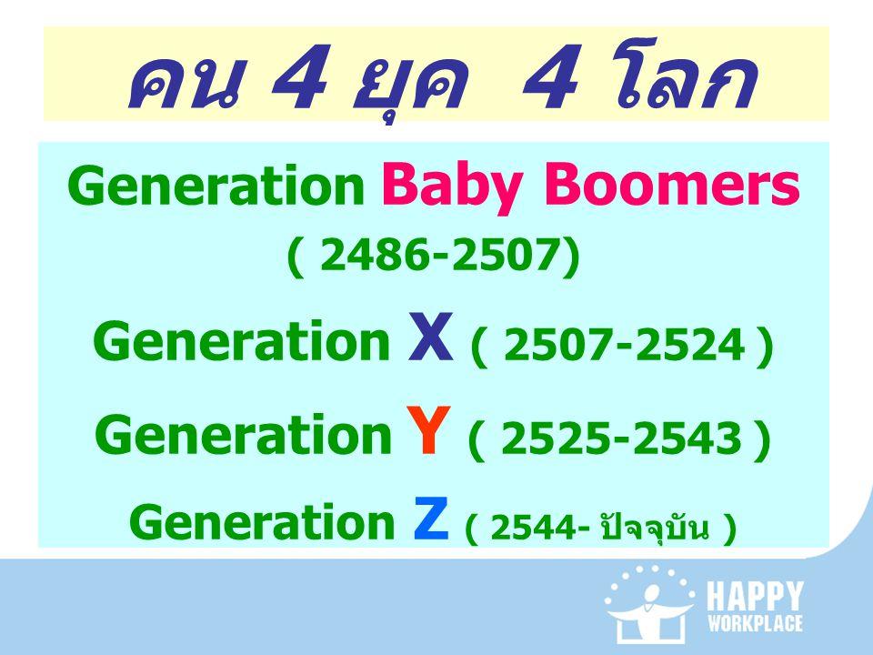 คน 4 ยุค 4 โลก Generation Baby Boomers ( 2486-2507) Generation X ( 2507-2524 ) Generation Y ( 2525-2543 ) Generation Z ( 2544- ปัจจุบัน )