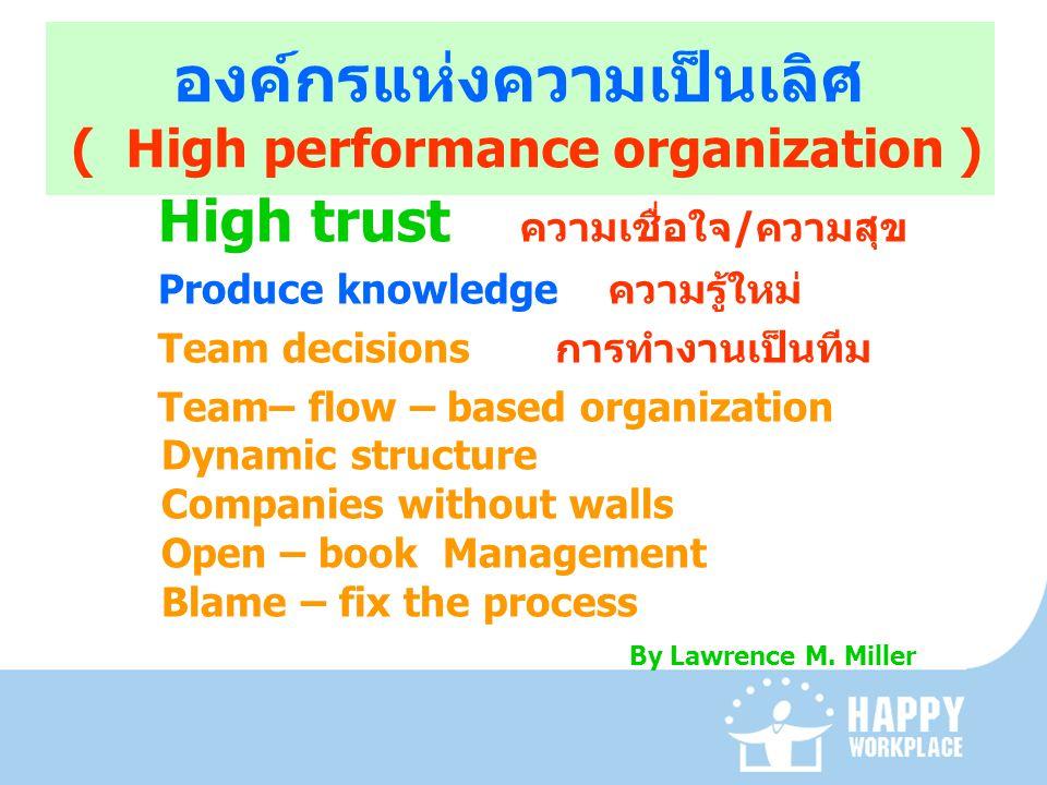 องค์กรแห่งความเป็นเลิศ ( High performance organization ) High trust ความเชื่อใจ/ความสุข Produce knowledge ความรู้ใหม่ Team decisions การทำงานเป็นทีม T