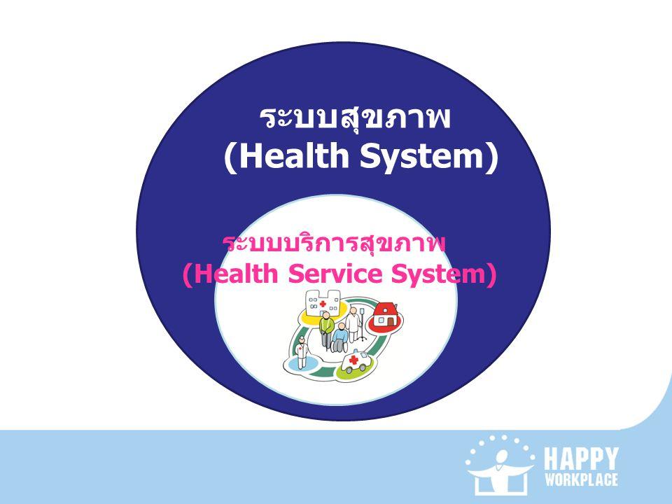 ระบบสุขภาพ (Health System) ระบบบริการสุขภาพ (Health Service System)