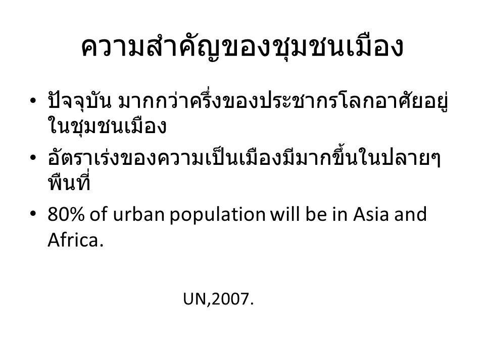 ความสำคัญของชุมชนเมือง ปัจจุบัน มากกว่าครึ่งของประชากรโลกอาศัยอยู่ ในชุมชนเมือง อัตราเร่งของความเป็นเมืองมีมากขึ้นในปลายๆ พืนที่ 80% of urban population will be in Asia and Africa.