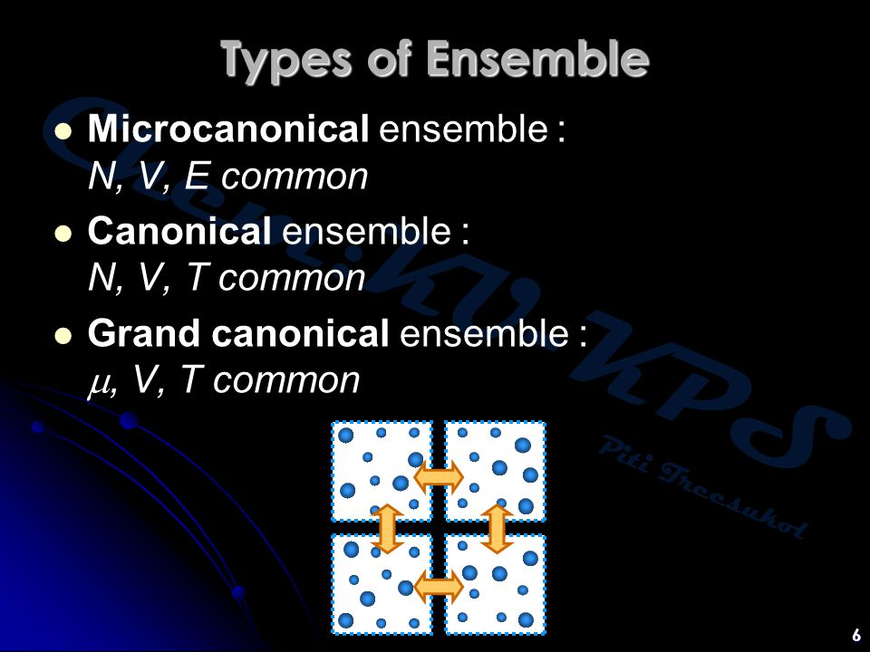 Chem:KU-KPS Piti Treesukol 6 Types of Ensemble Microcanonical ensemble : N, V, E common Canonical ensemble : N, V, T common Grand canonical ensemble :