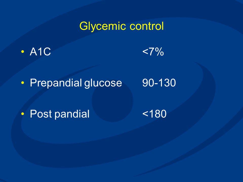 A1C<7% Prepandial glucose90-130 Post pandial<180